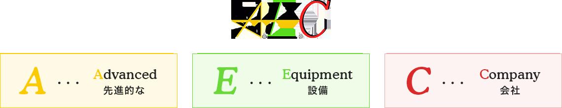A・・・Advanced 先進的な・E・・・Equipment 設備・C・・・Company 会社